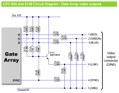 Amstrad CPC 664 circuit diagram: Gate Array Video outputs